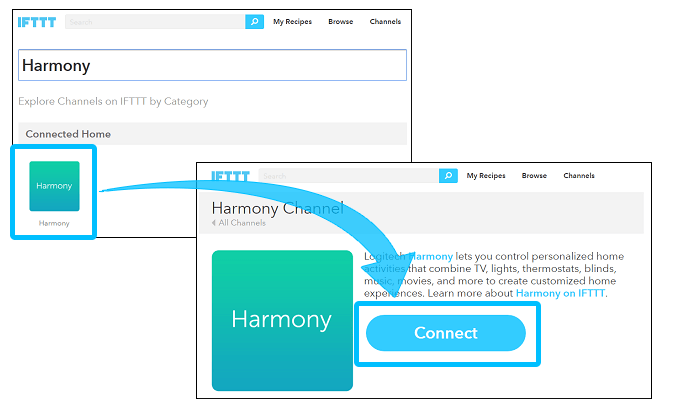 Harmony IFTTT Authentication